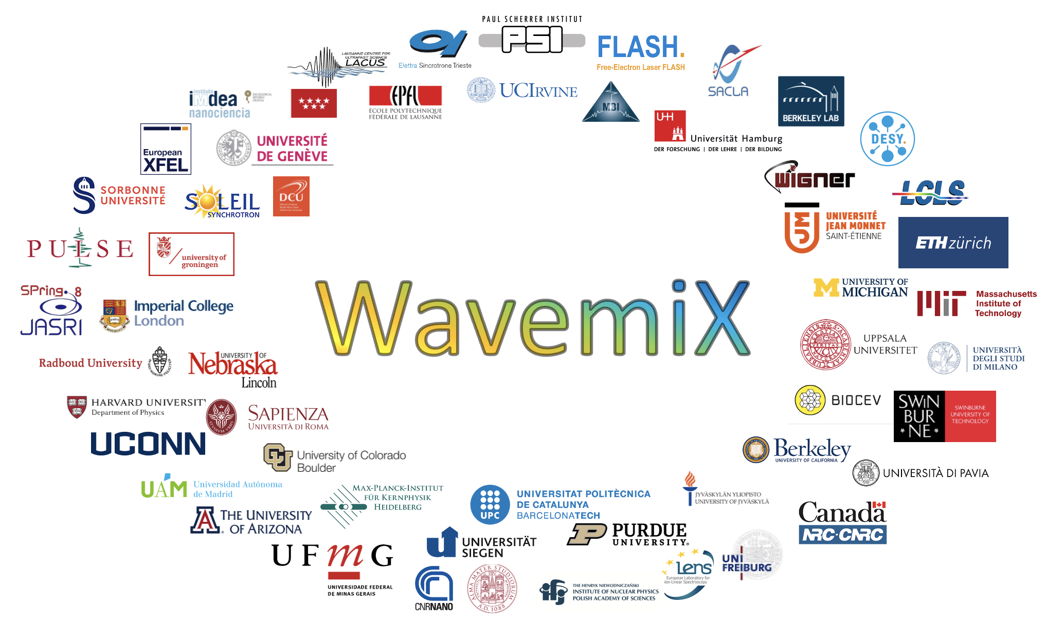 WaveMix, (open link in a new window)
